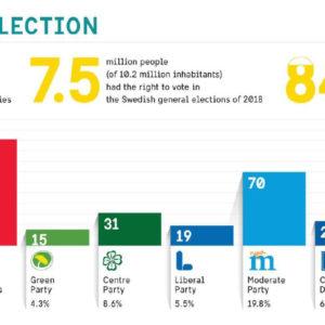 Wahl2018
